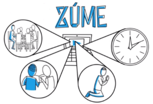 Zúme Training Multiplying Disciples